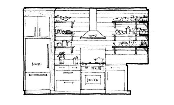 Shelterblog Kitchen Sketches